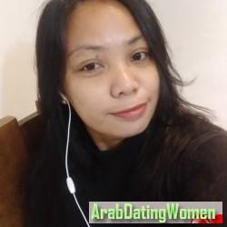 Akira14, 19800114, Adela, Southern Tagalog, Philippines